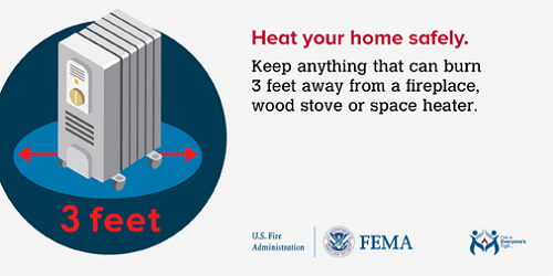 fire tip: keep anything that can burn 3 feet away from a fireplace, wood stove or space heater
